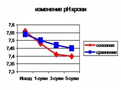 graf1001