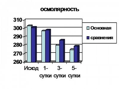 graf1100
