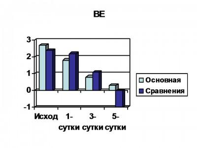 graf1300