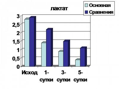 graf1600