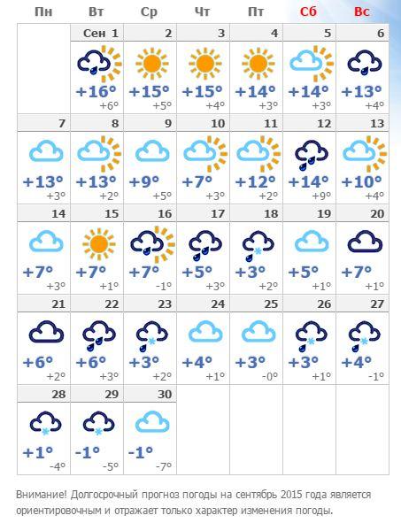 Погода в москве 05.08